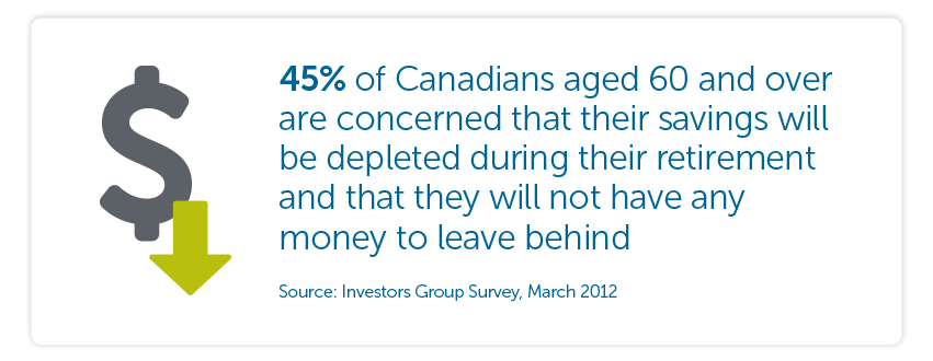 45% of Canadians aged 60 and over are concerned
